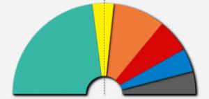 Captura de pantalla 2015-10-11 a las 16.20.25